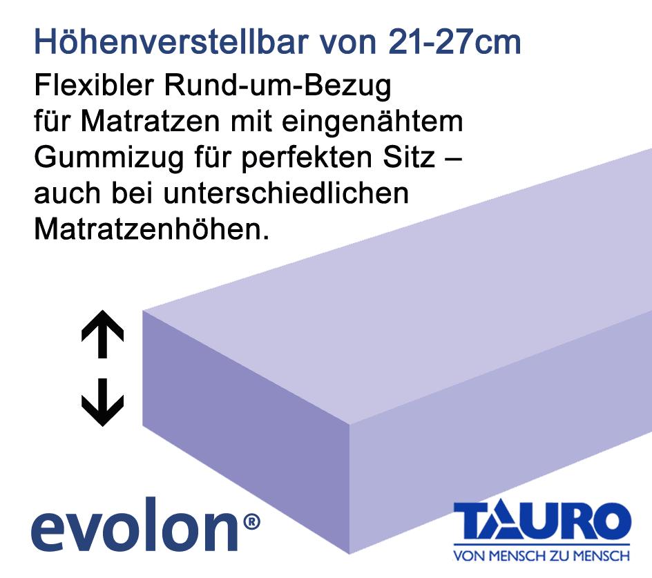 TAURO 28923 Flex 80 x 200 cm MatratzenBezug gegen Milben | AntiAllergie | höhenverstellbar von 21-27cm | Matratzenbezug bei Hausstauballergie Jetzt neu: TÜV zertifiziert!